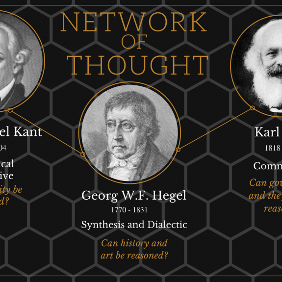 Mapping Big Thinkers and Their Ideas Over Time Provides Insights into Networks of Influence